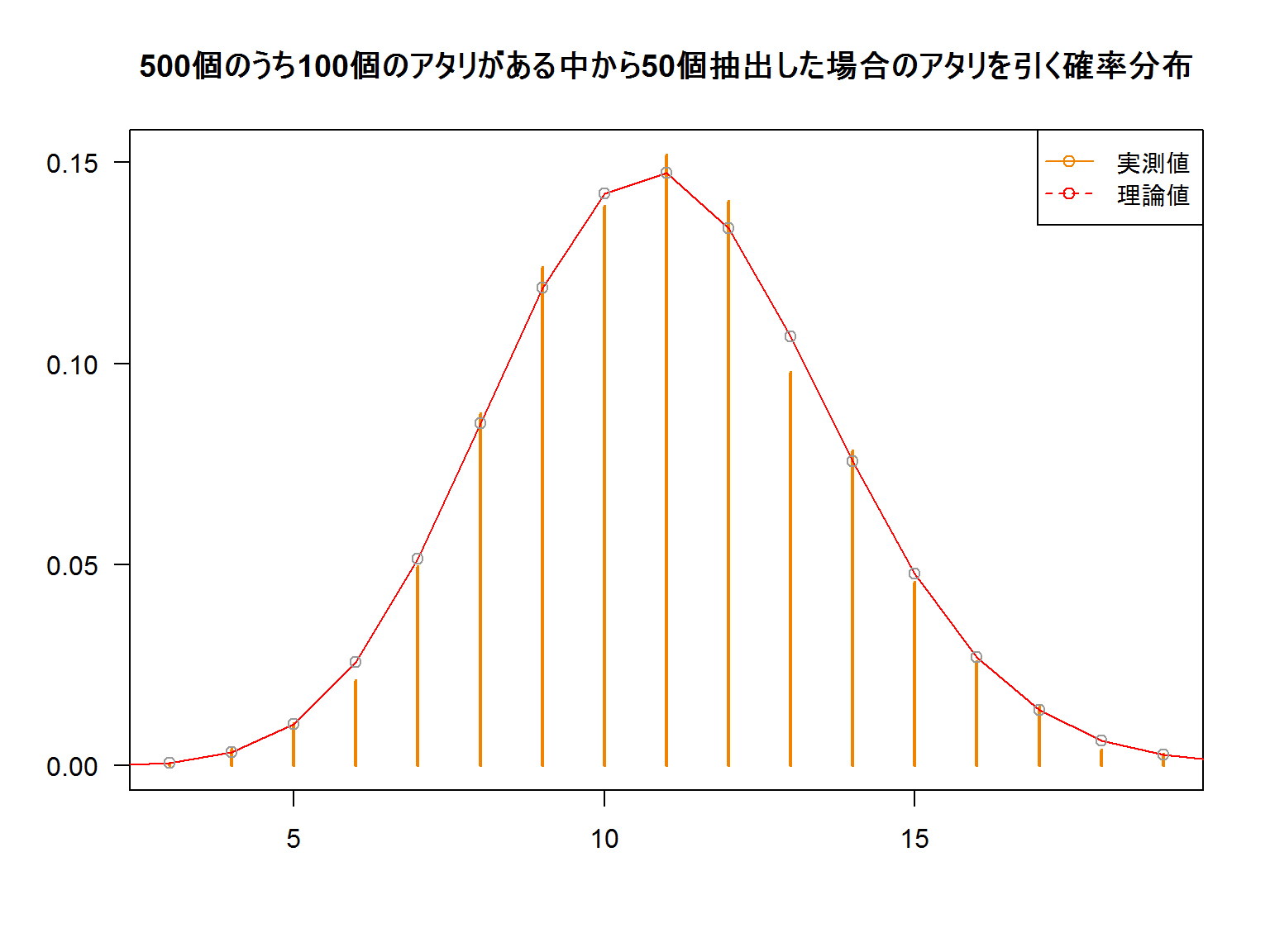 Hypergeometric_distribution_2