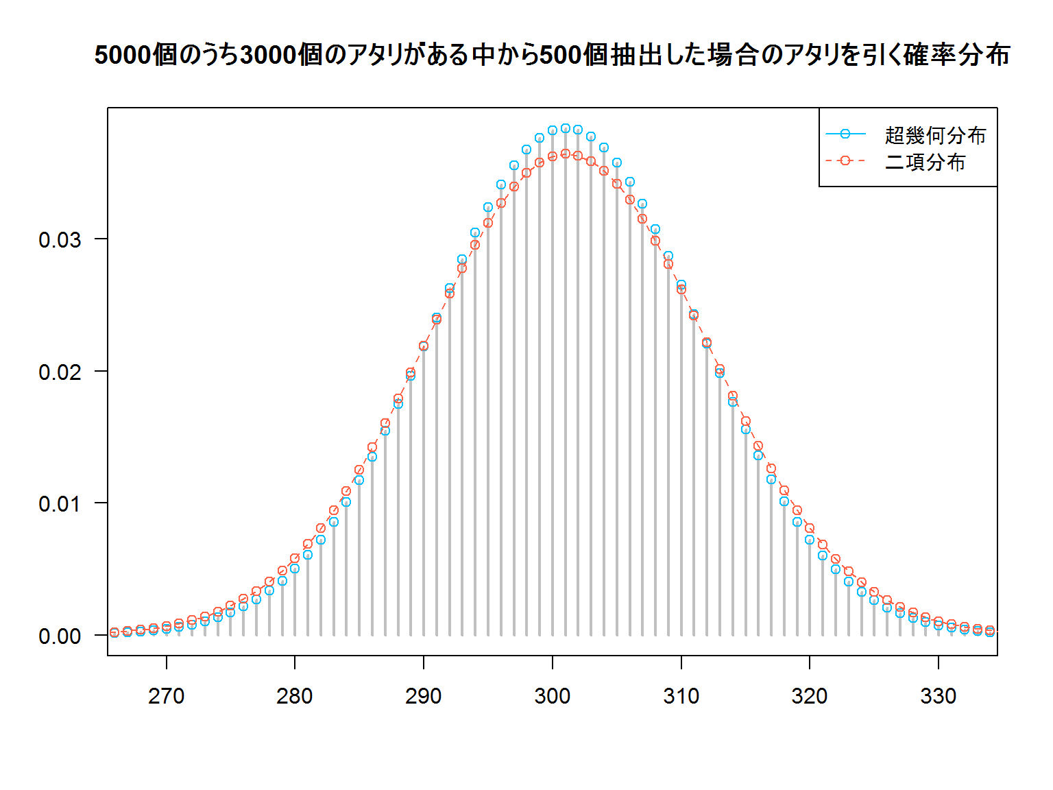 Hypergeometric_distribution_4