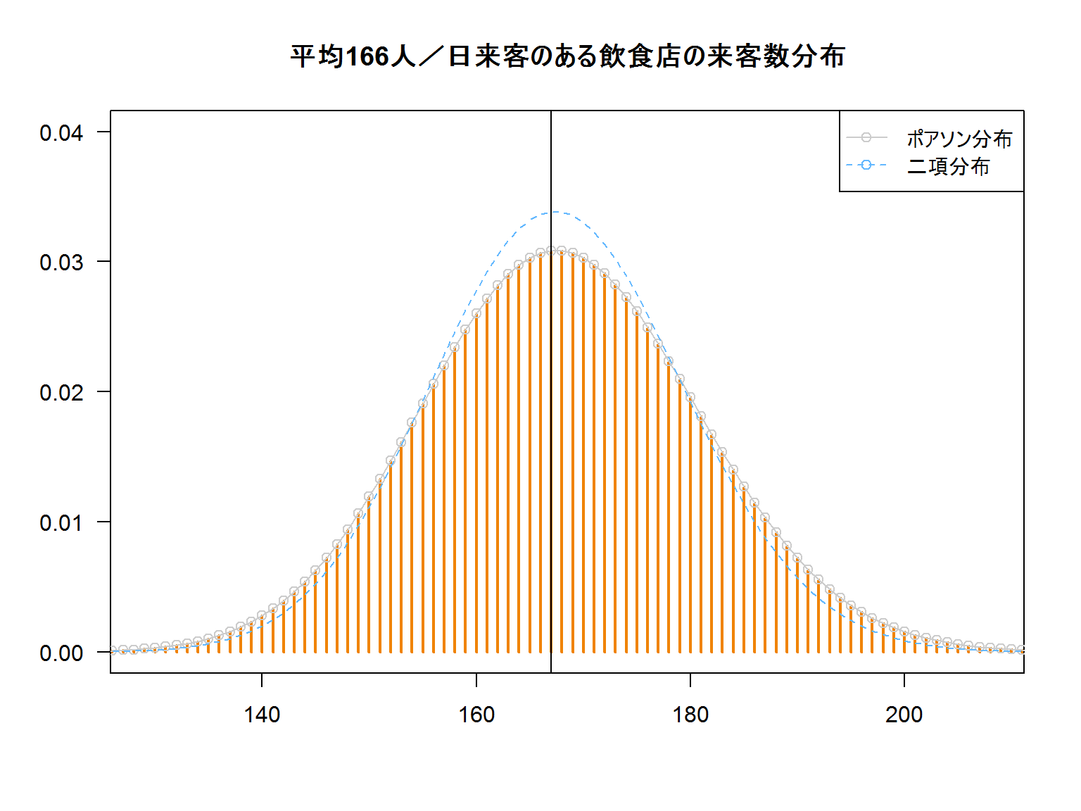 Poisson_distribution_2
