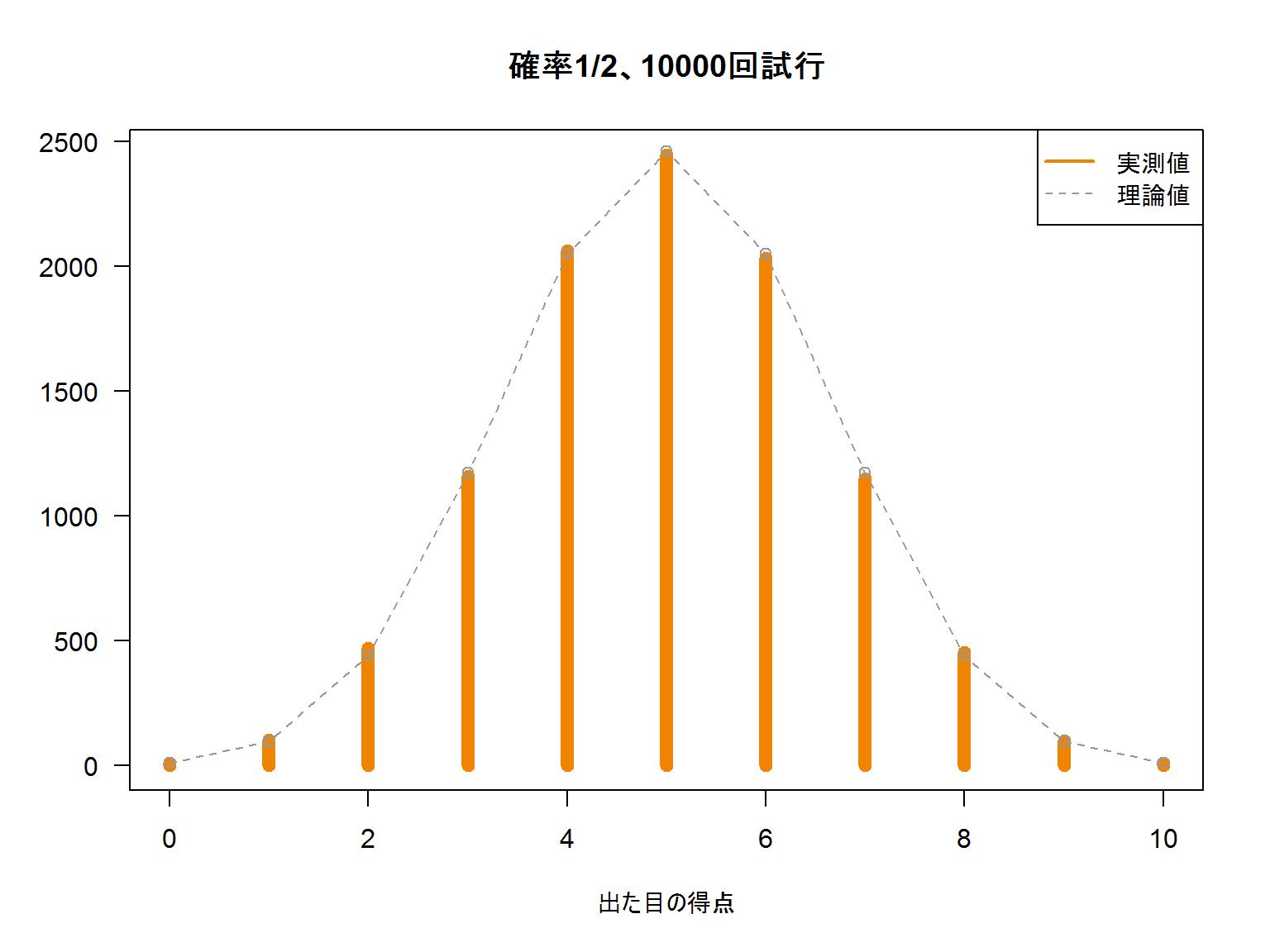 binom_test_1-1