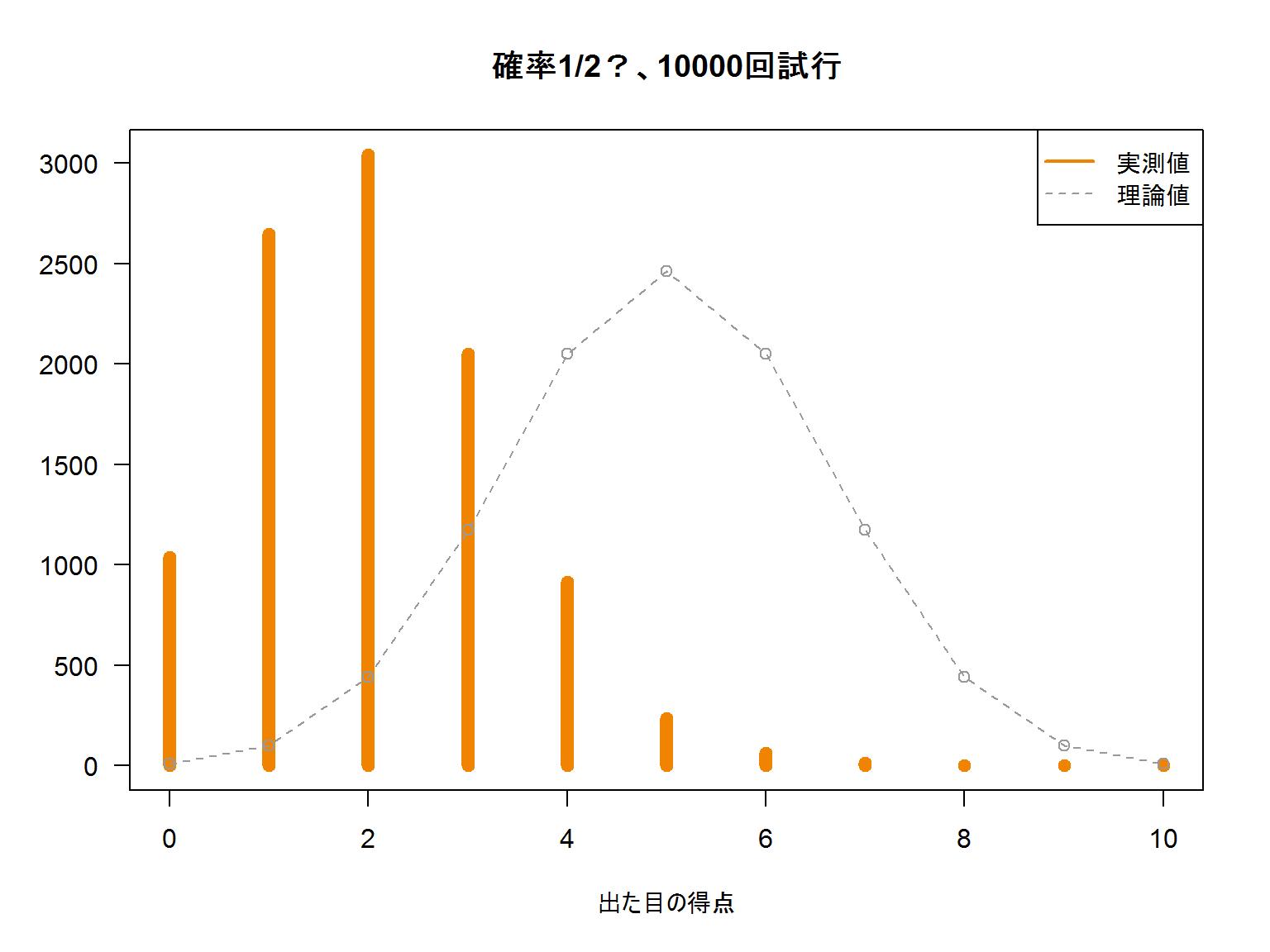 binom_test_1-3