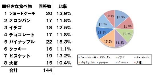 20150727_graph_02