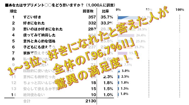 20150727_graph_04