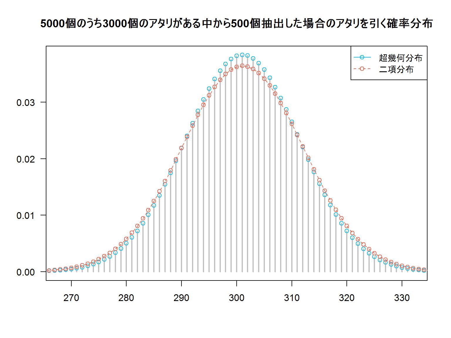 Hypergeometric_distribution_4