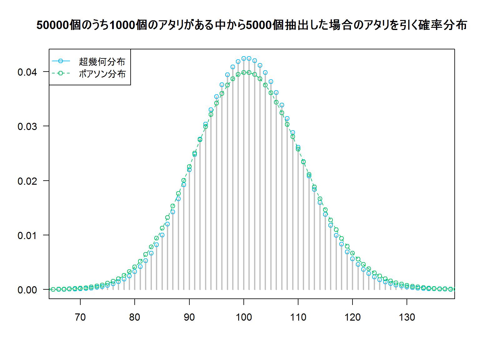 Hypergeometric_distribution_5