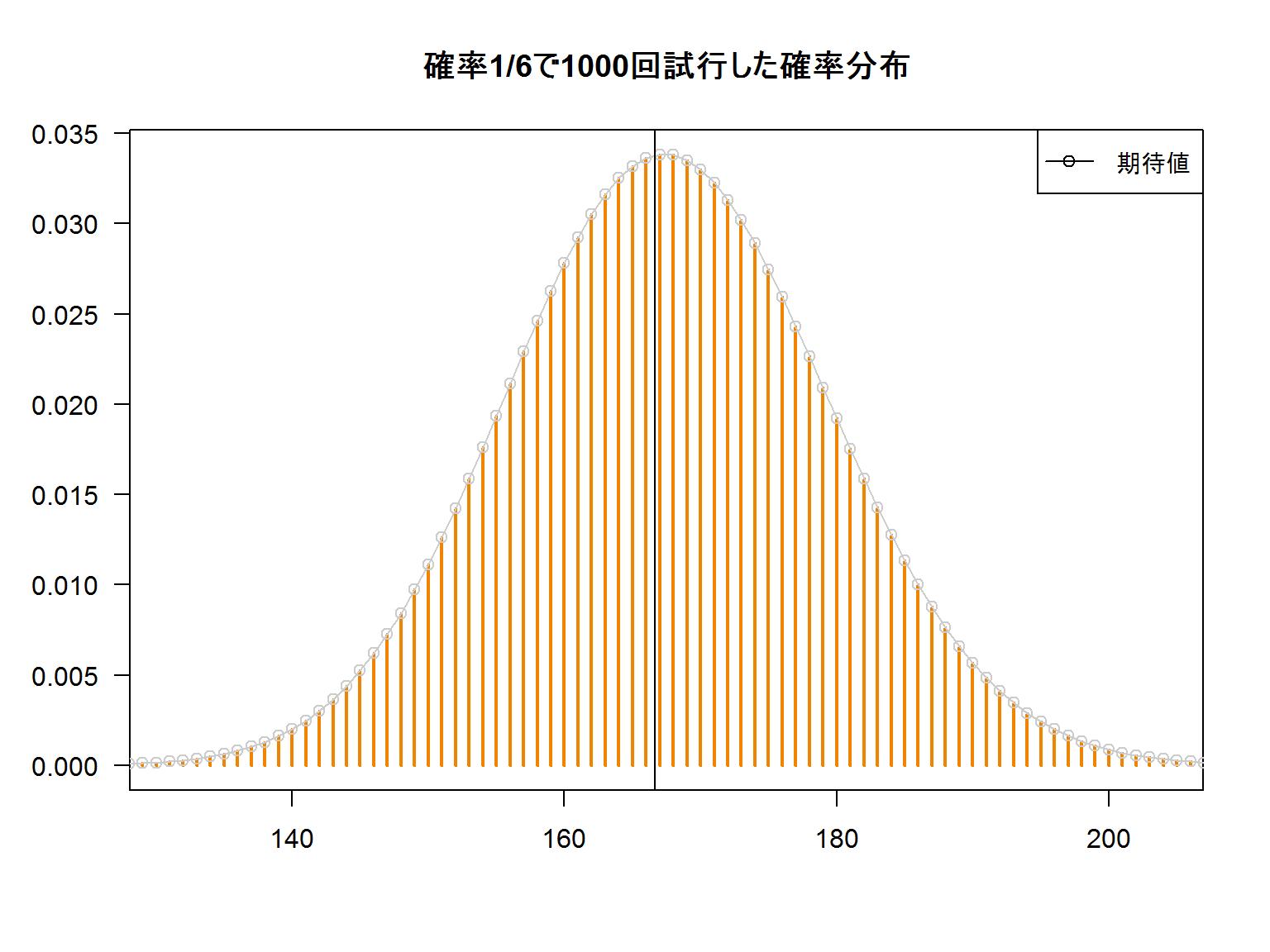 Poisson_distribution_1
