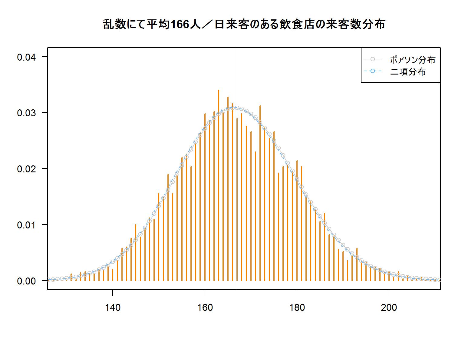 Poisson_distribution_3