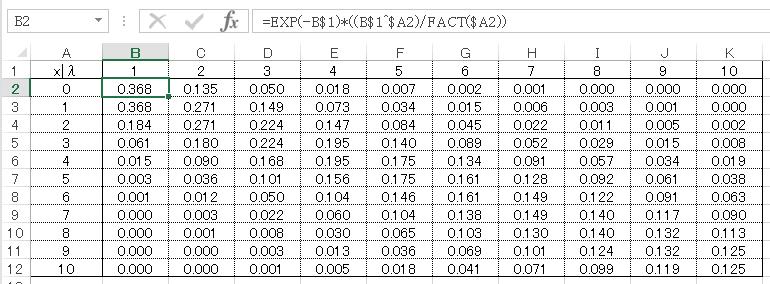 Poisson_distribution_4