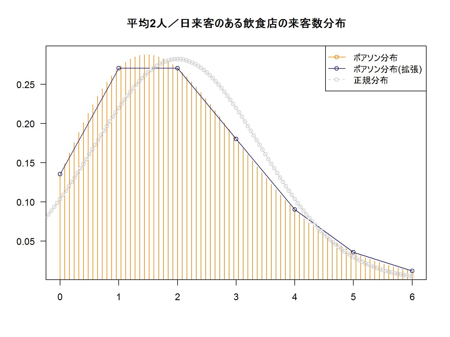 Poisson_distribution_6